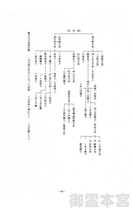 漫画で見る五條史 井上内親王編 54P